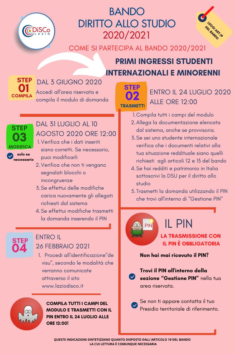 Procedura nuovi ingressi - Studenti internazionali o minorenni