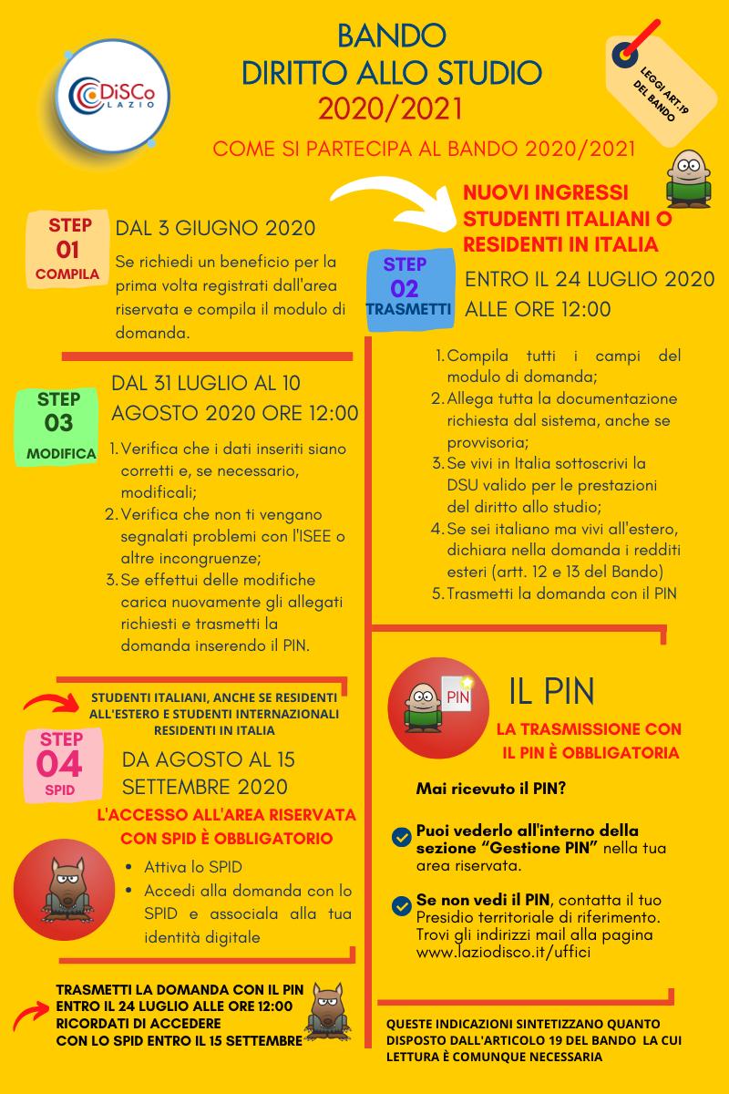 Procedura nuovi ingressi - Studenti italiani o residenti in Italia